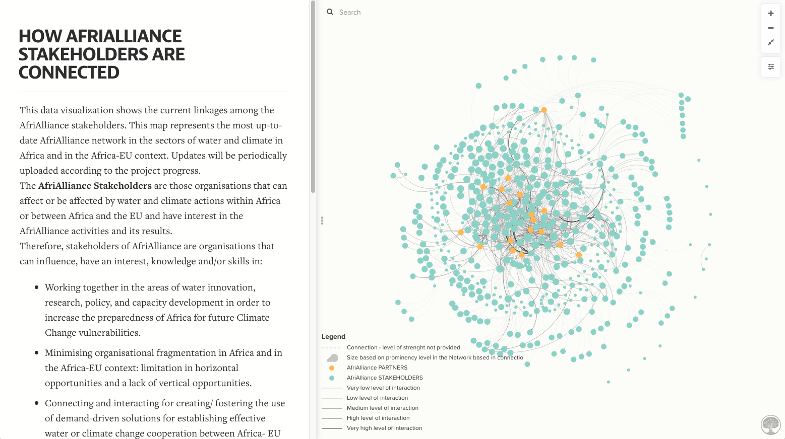 AffriAlliance Social Network Analysis Example