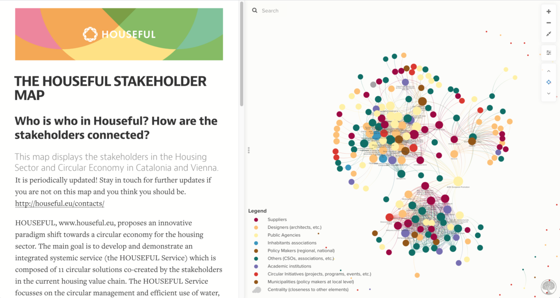 HOUSEFUL Social Network Analysis Example