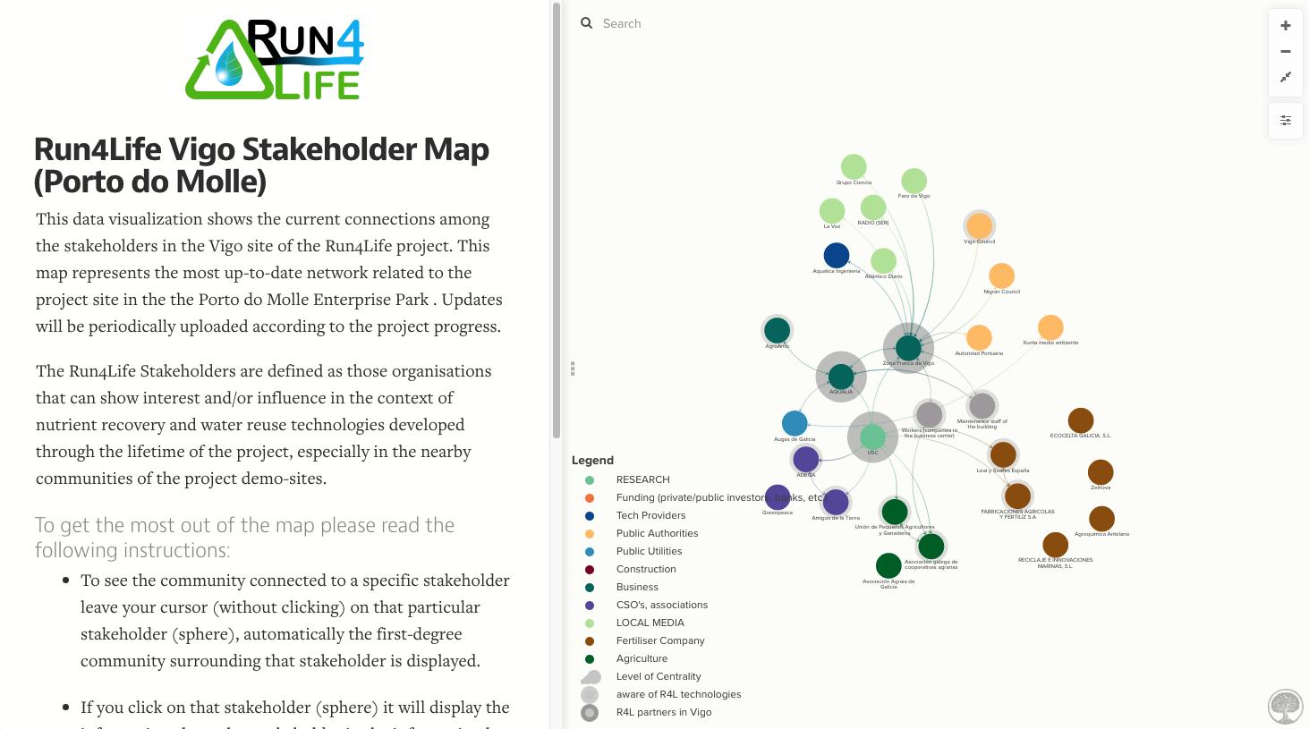 RUN4Life Social Network Analysis Example